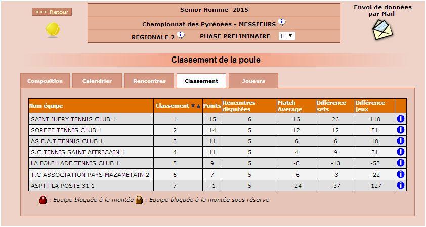 CLASSMEENT 2